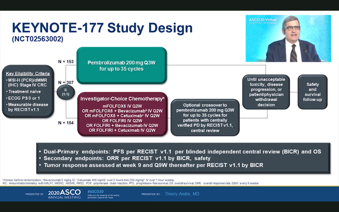 Co-Investigator and Advocate Dr. Laura Porter shares notes from the ASCO 2020 Virtual Meeting